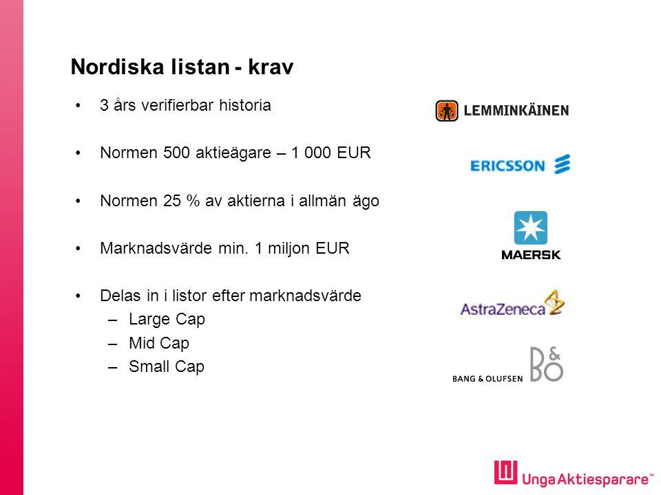 Nordiska listan - krav 3 års verifierbar historia