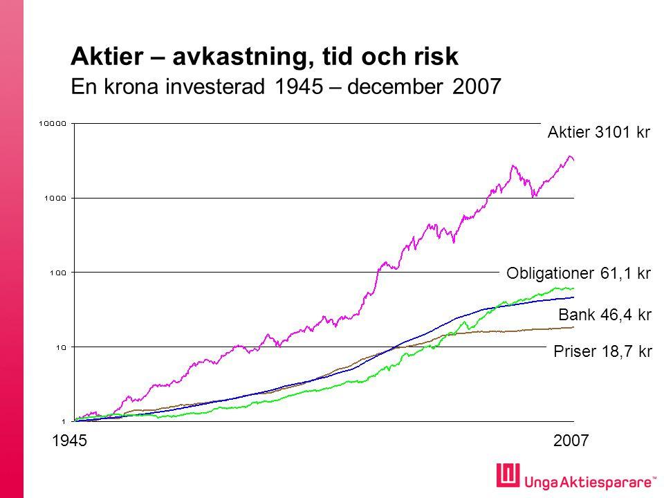 Aktier – avkastning, tid och risk En krona investerad 1945 – december 2007