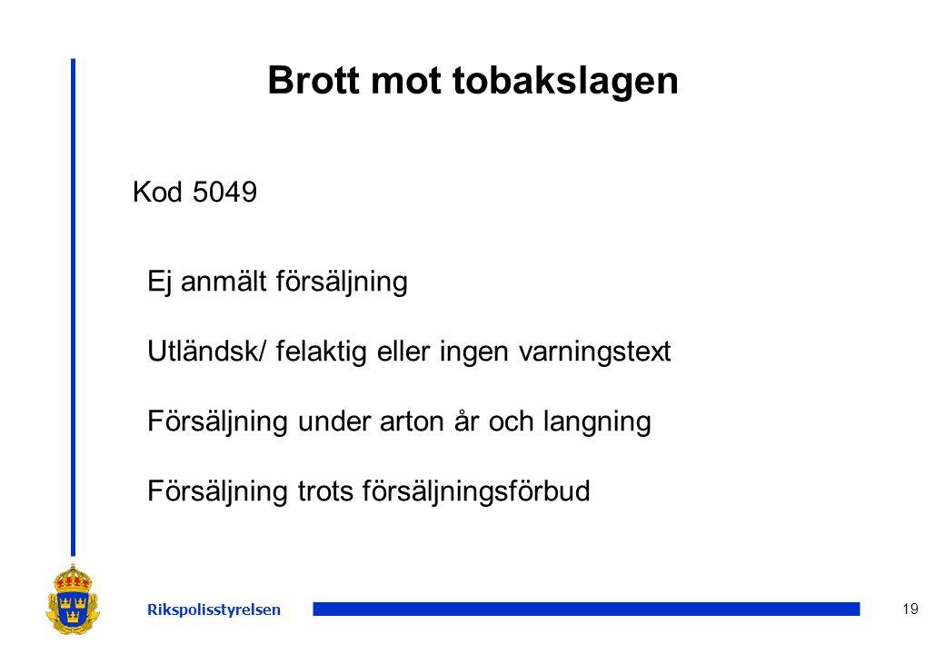Brott mot tobakslagen Kod 5049 Ej anmält försäljning