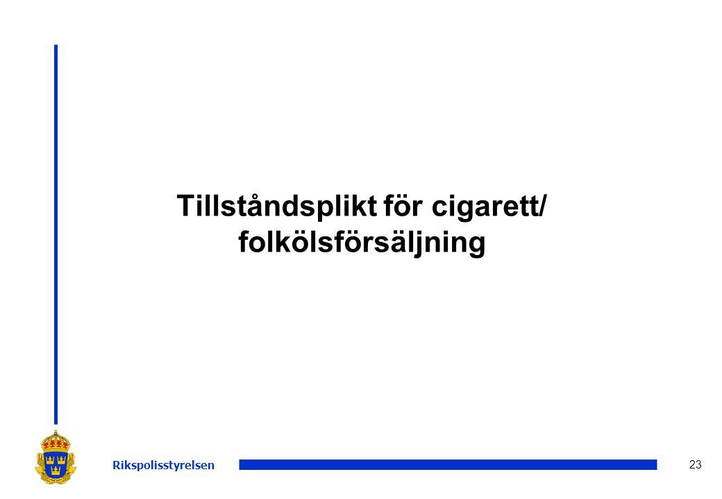 Tillståndsplikt för cigarett/ folkölsförsäljning
