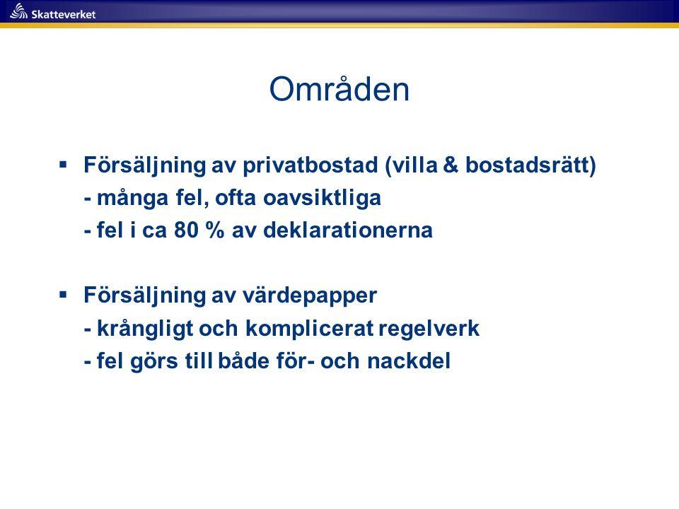 Områden Försäljning av privatbostad (villa & bostadsrätt)