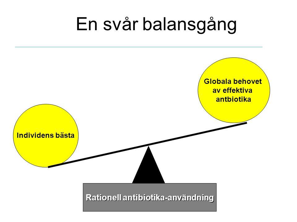 Rationell antibiotika-användning