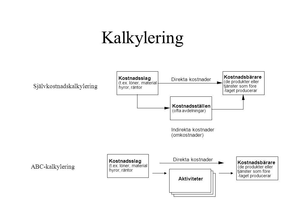 Kalkylering Självkostnadskalkylering ABC-kalkylering Kostnadsbärare