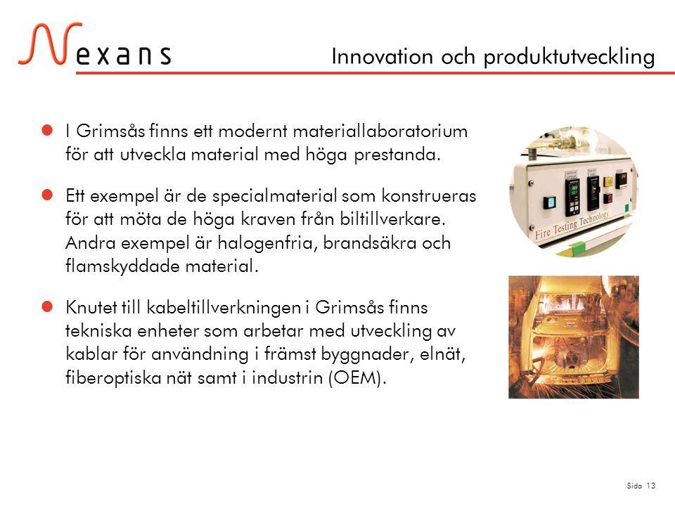 Innovation och produktutveckling