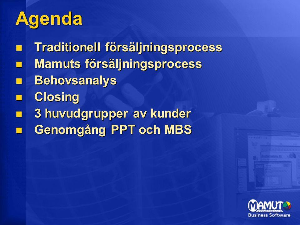 Agenda Traditionell försäljningsprocess Mamuts försäljningsprocess