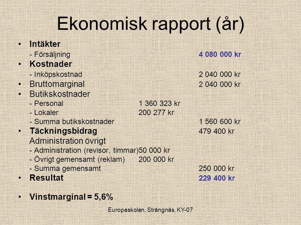 Ekonomisk rapport (år)