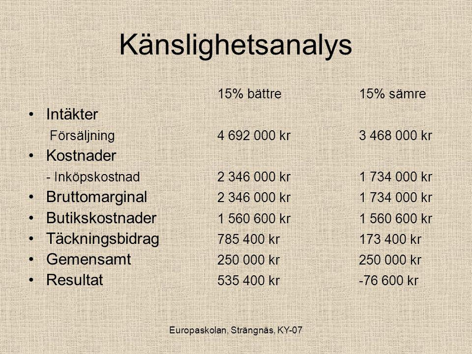 Europaskolan, Strängnäs, KY-07
