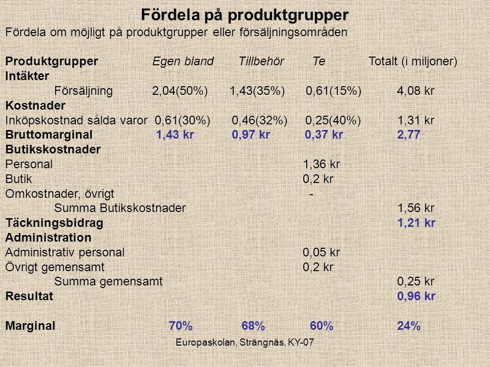 Fördela på produktgrupper