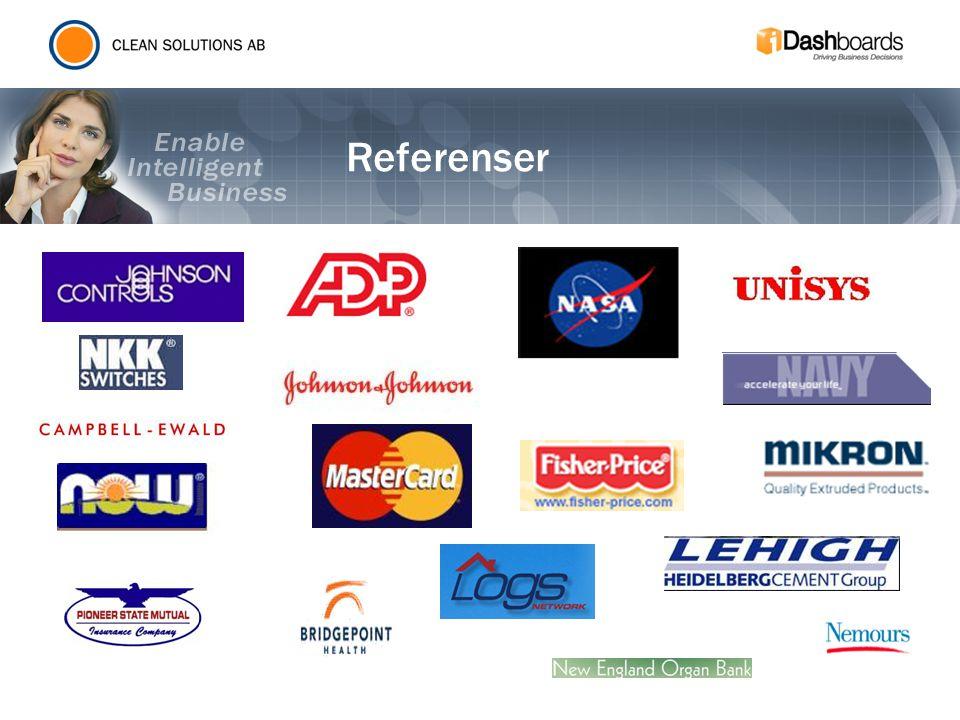 Referenser Här är några företag som använder iDasboards idag.
