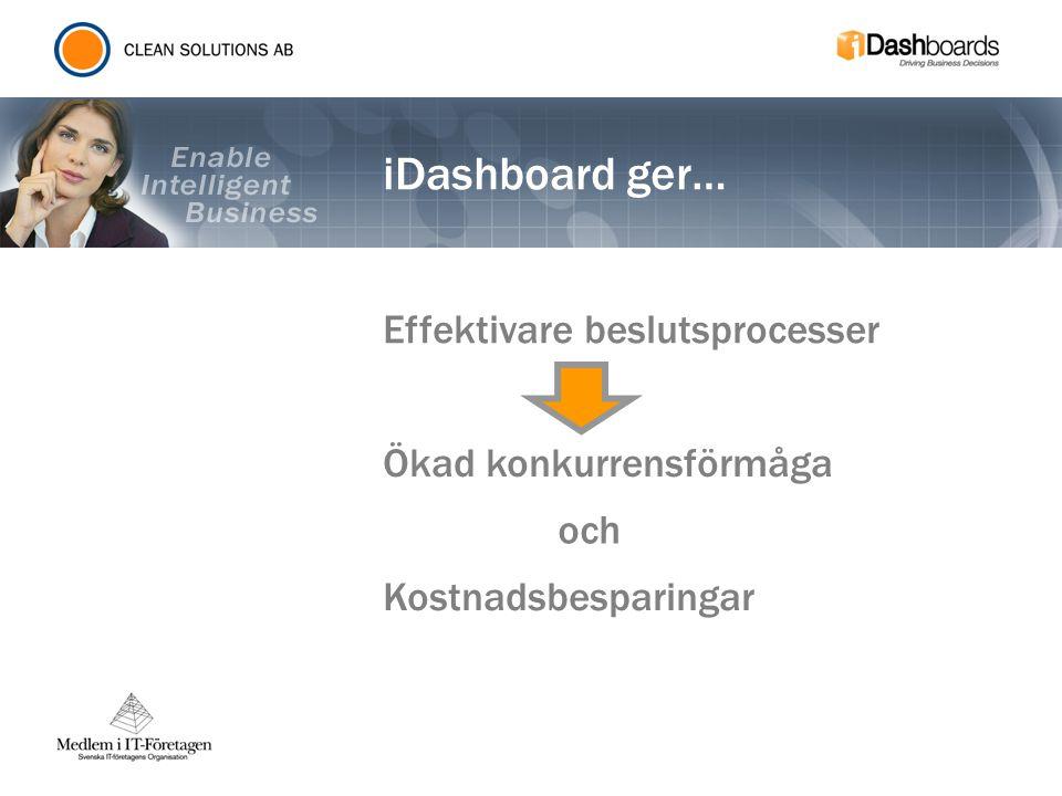 iDashboard ger… Effektivare beslutsprocesser Ökad konkurrensförmåga