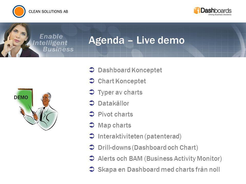 Agenda – Live demo Dashboard Konceptet Chart Konceptet Typer av charts