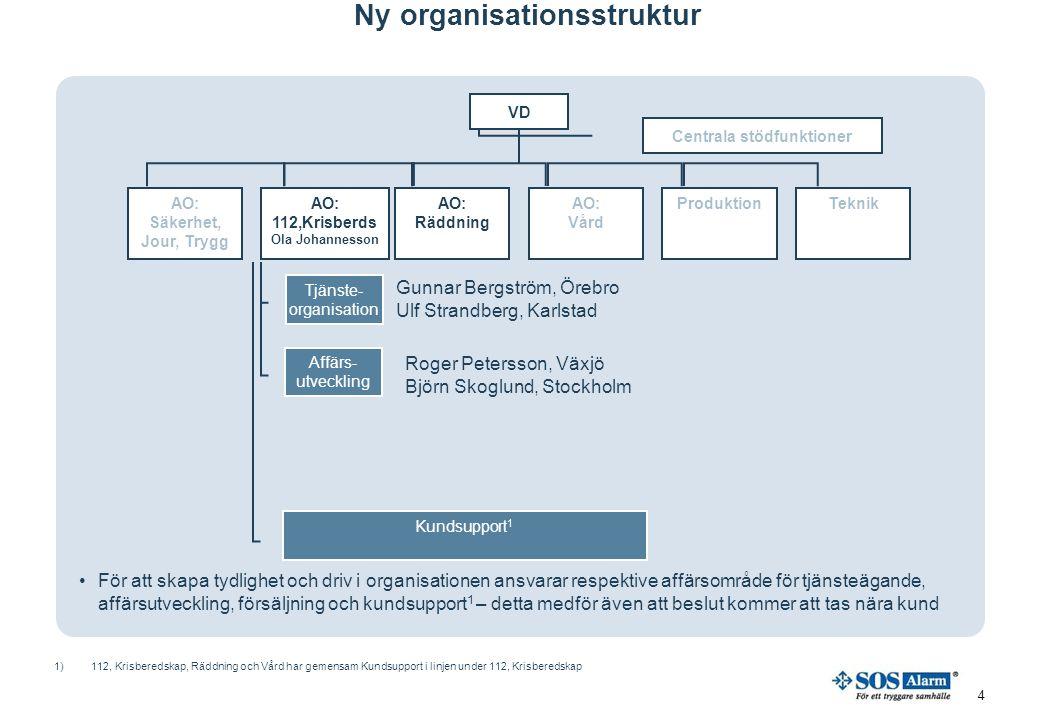 Ny organisationsstruktur