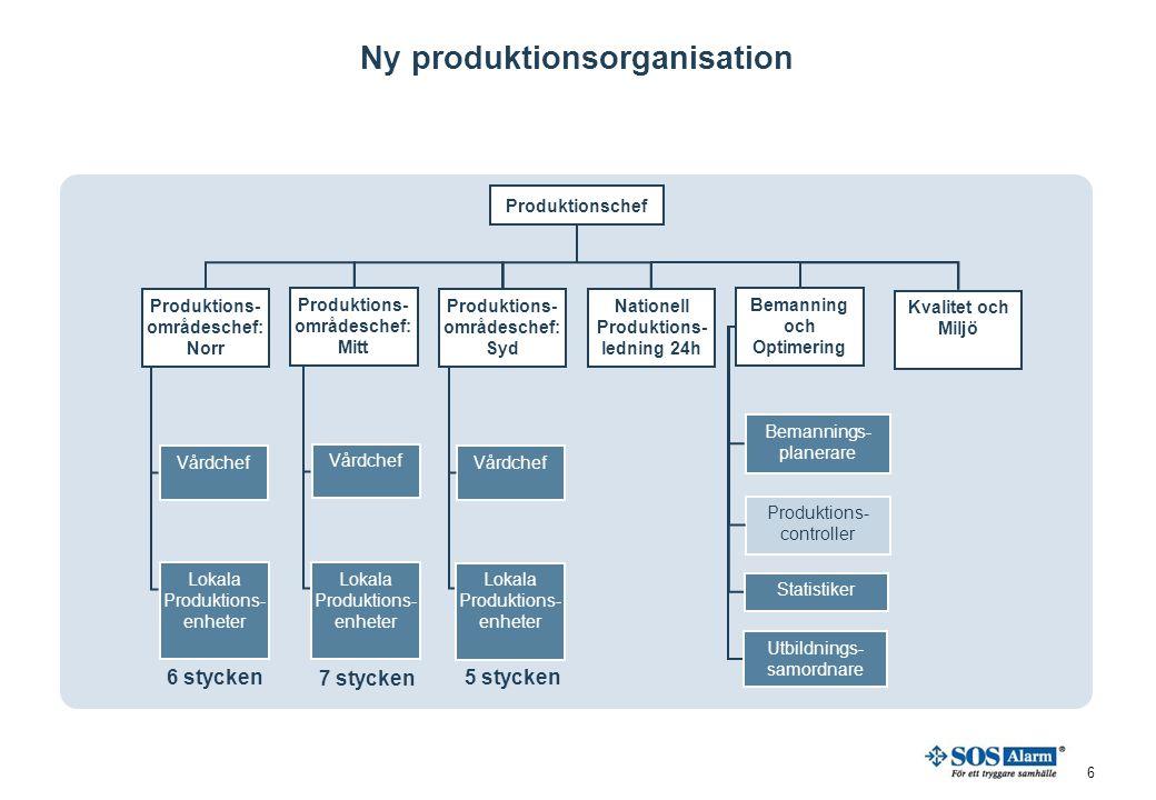 Ny produktionsorganisation