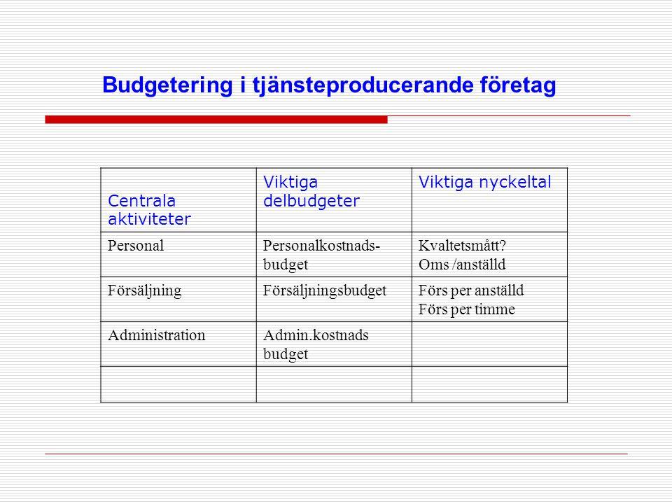 Budgetering i tjänsteproducerande företag