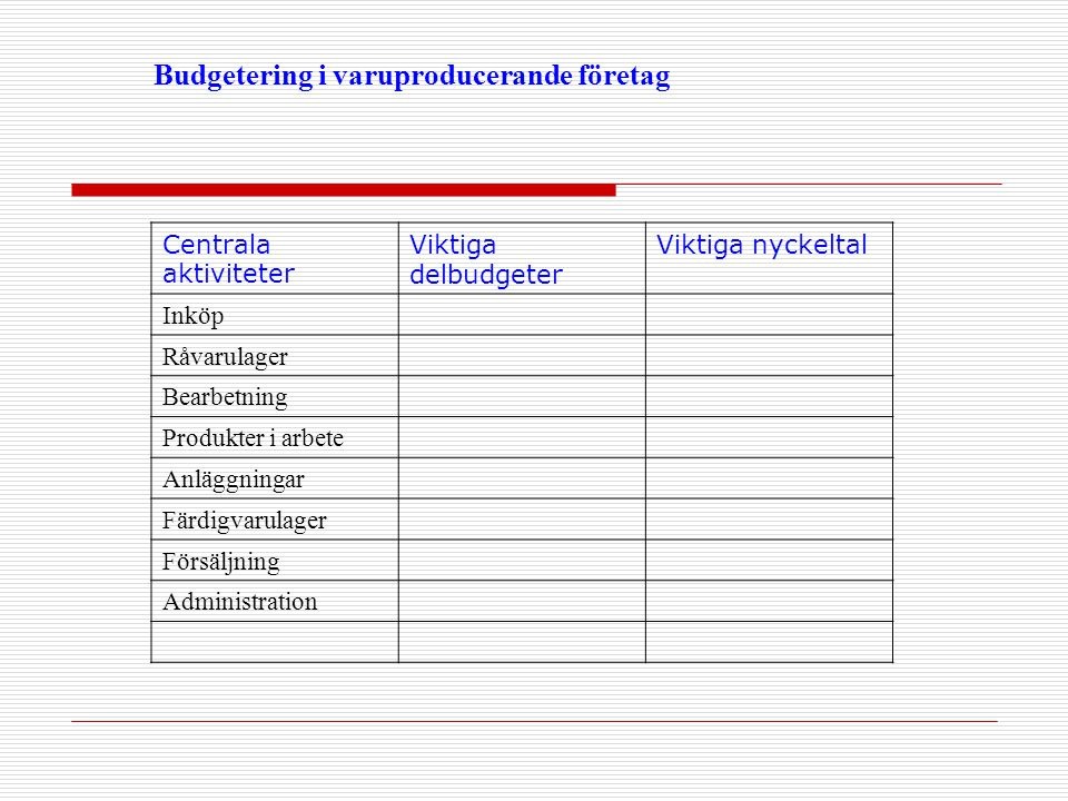 Budgetering i varuproducerande företag