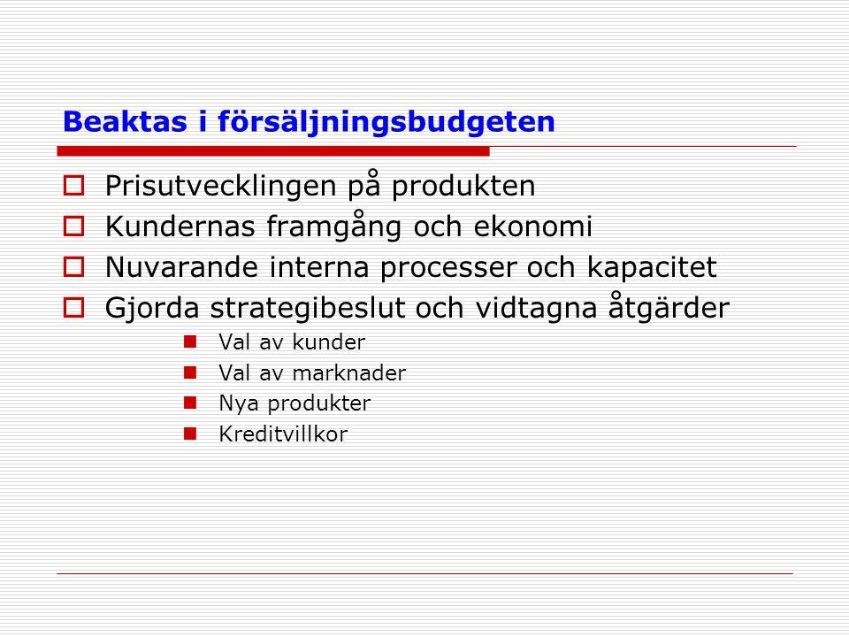 Beaktas i försäljningsbudgeten