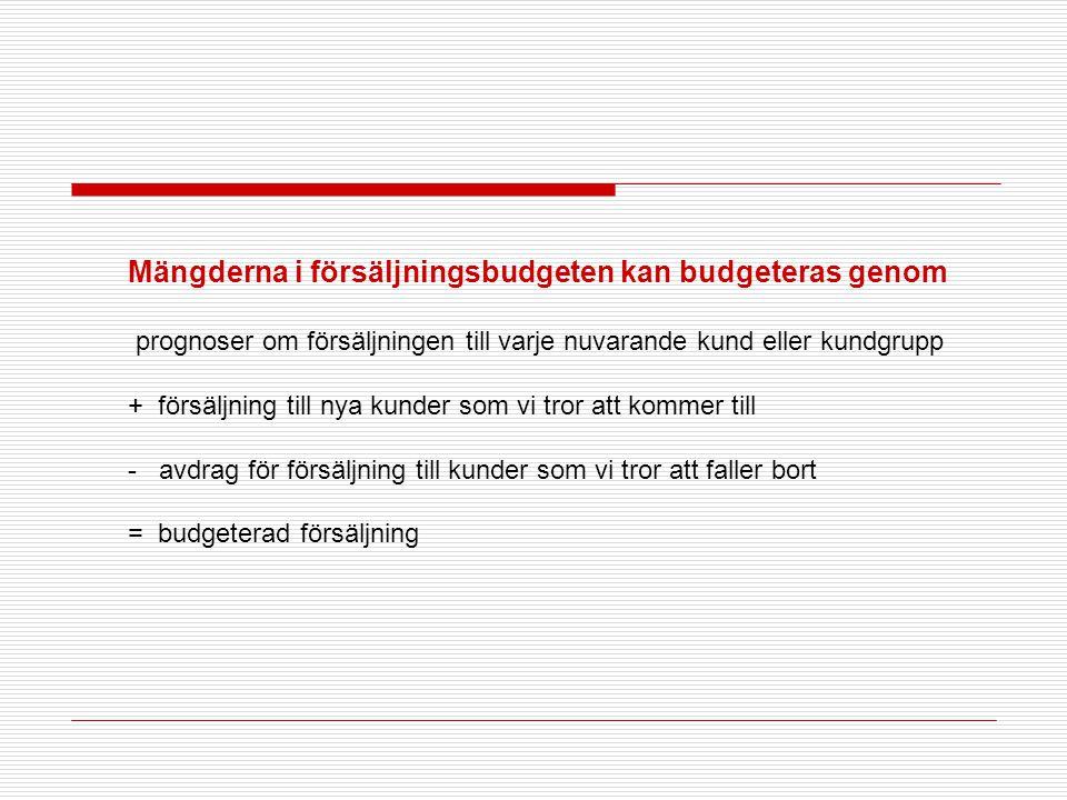 Mängderna i försäljningsbudgeten kan budgeteras genom