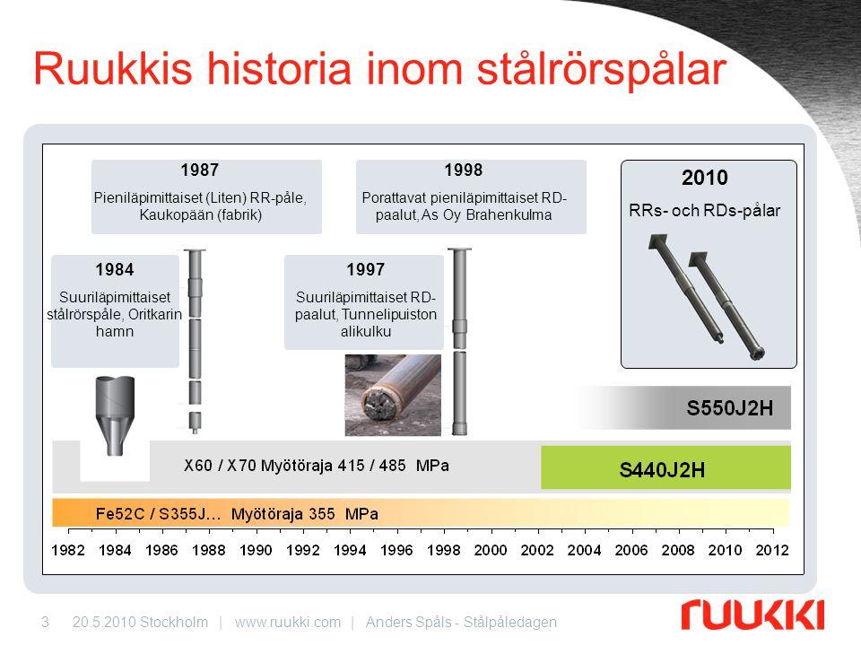 Ruukkis historia inom stålrörspålar