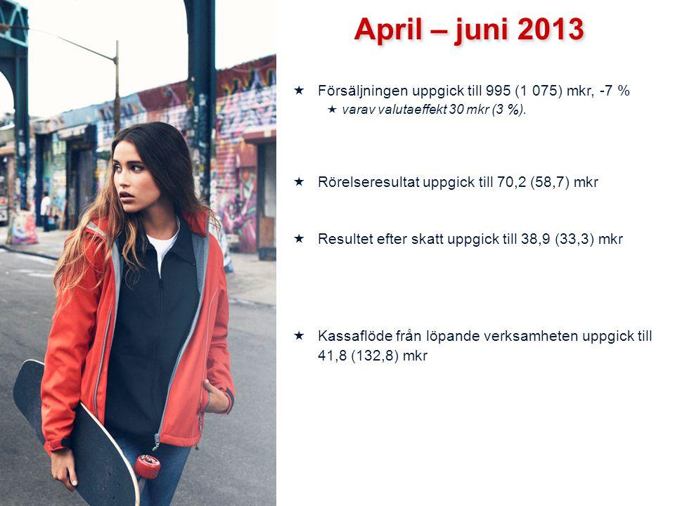 April – juni 2013 Försäljningen uppgick till 995 (1 075) mkr, -7 %