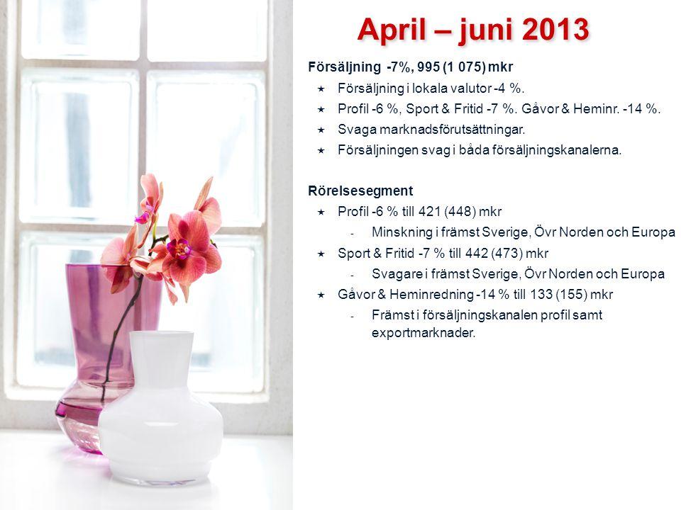 April – juni 2013 Försäljning -7%, 995 (1 075) mkr