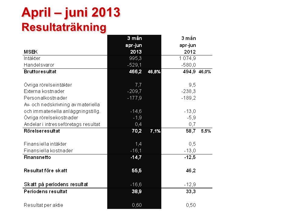 April – juni 2013 Resultaträkning
