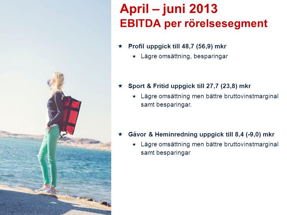 April – juni 2013 EBITDA per rörelsesegment