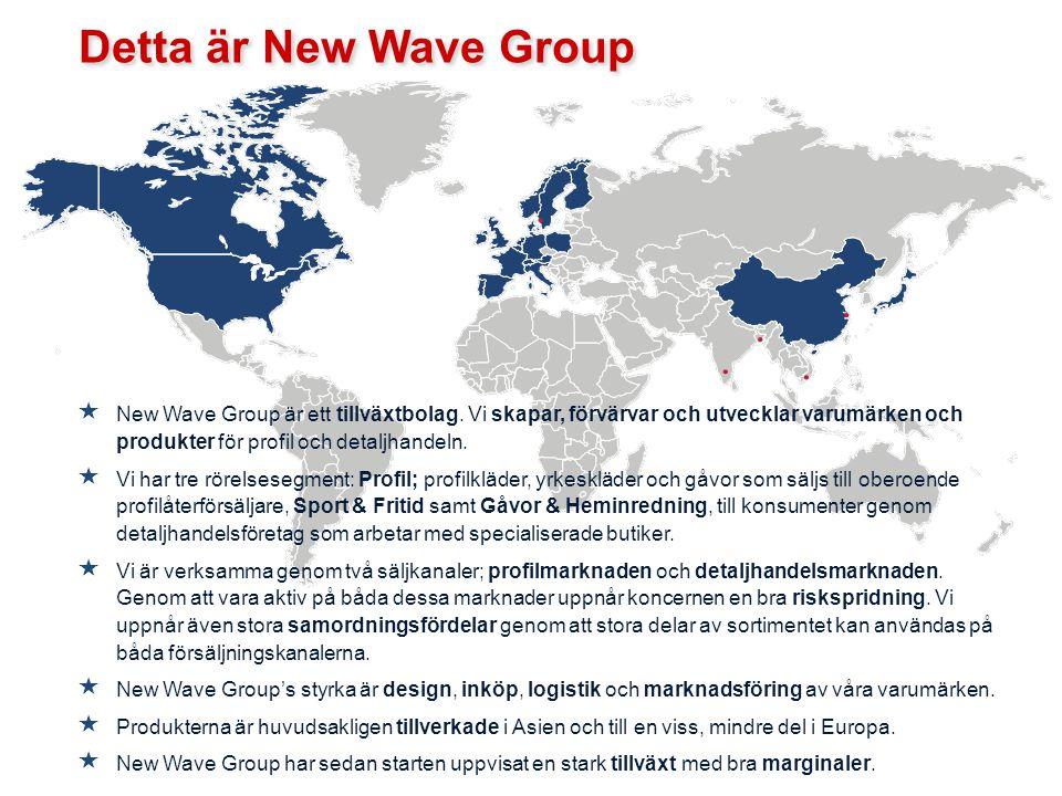 Detta är New Wave Group