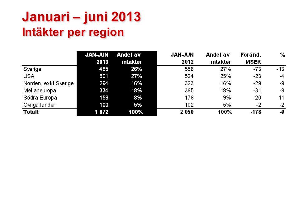 Januari – juni 2013 Intäkter per region 26