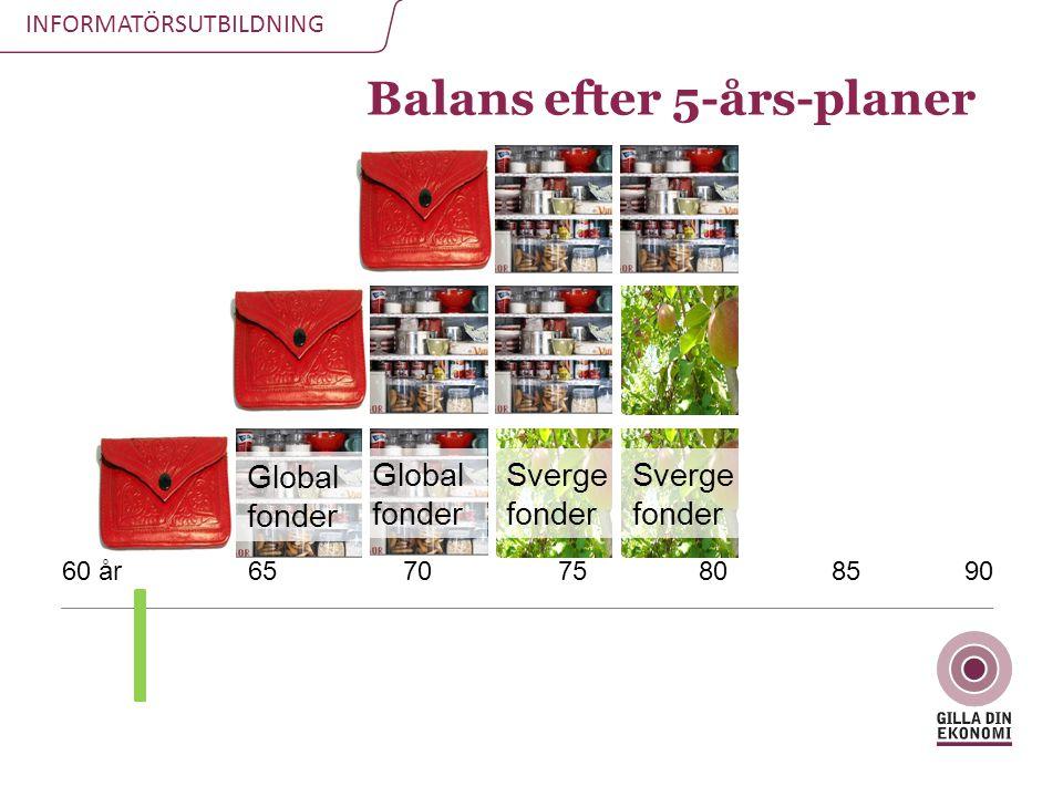 Balans efter 5-års-planer