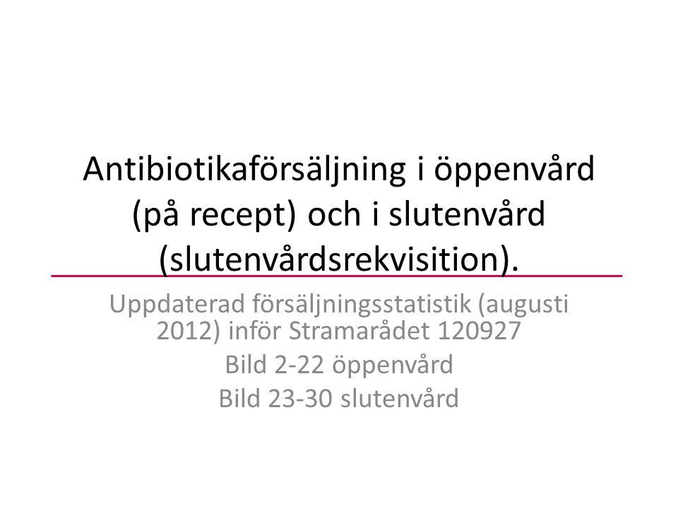 Antibiotikaförsäljning i öppenvård (på recept) och i slutenvård (slutenvårdsrekvisition).