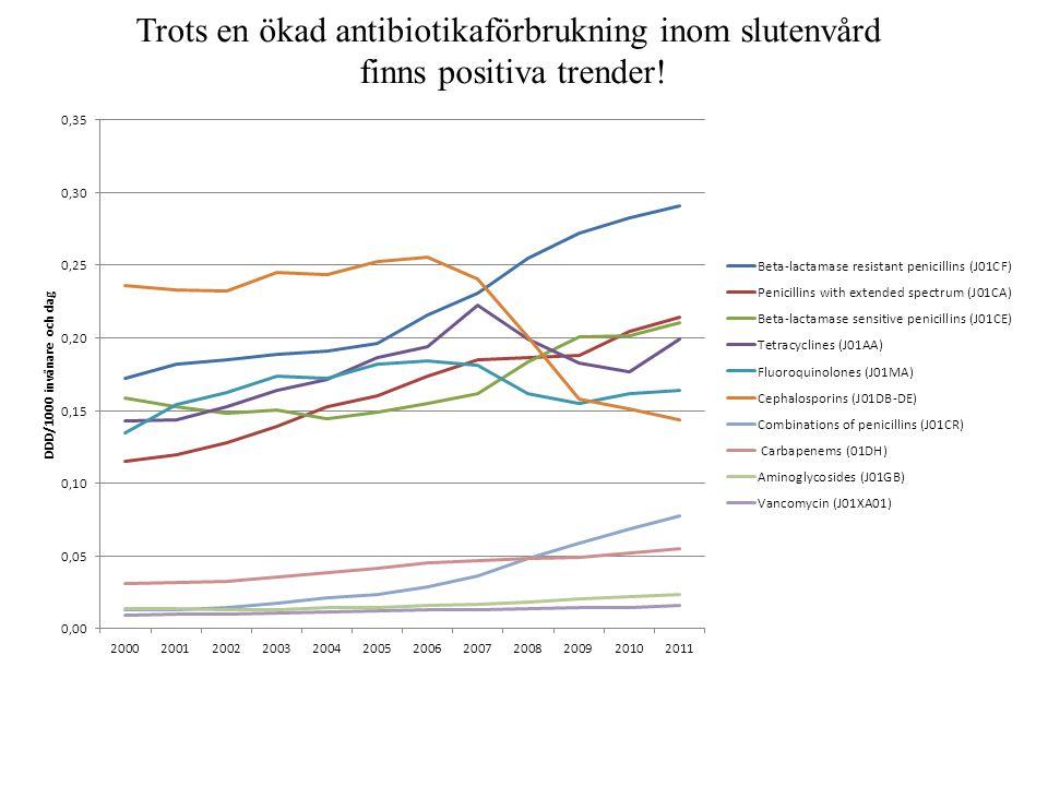 Trots en ökad antibiotikaförbrukning inom slutenvård