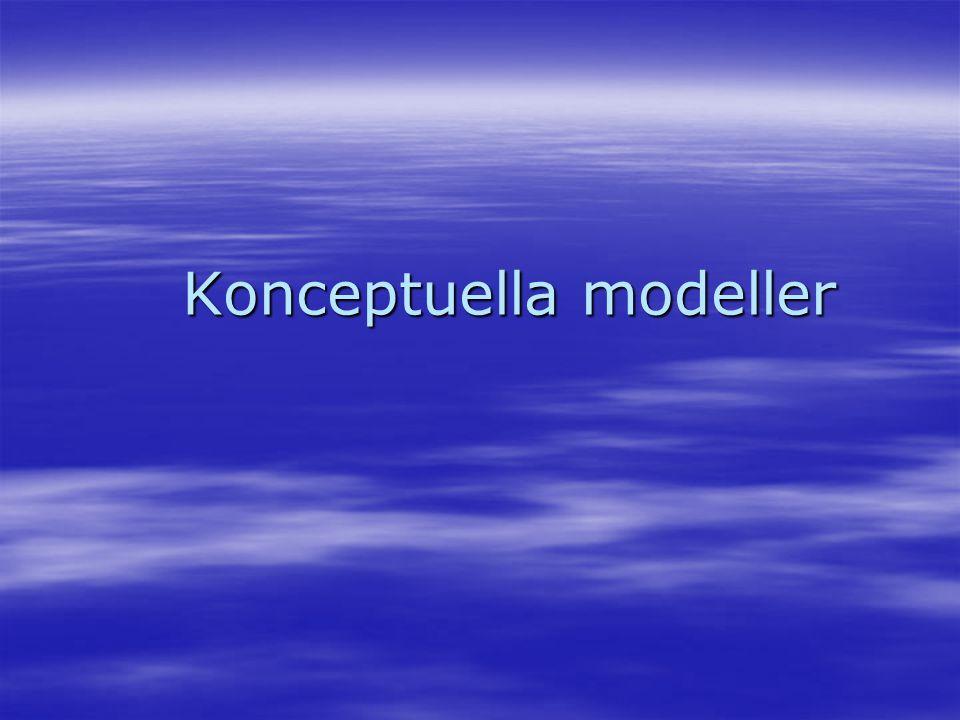 Konceptuella modeller