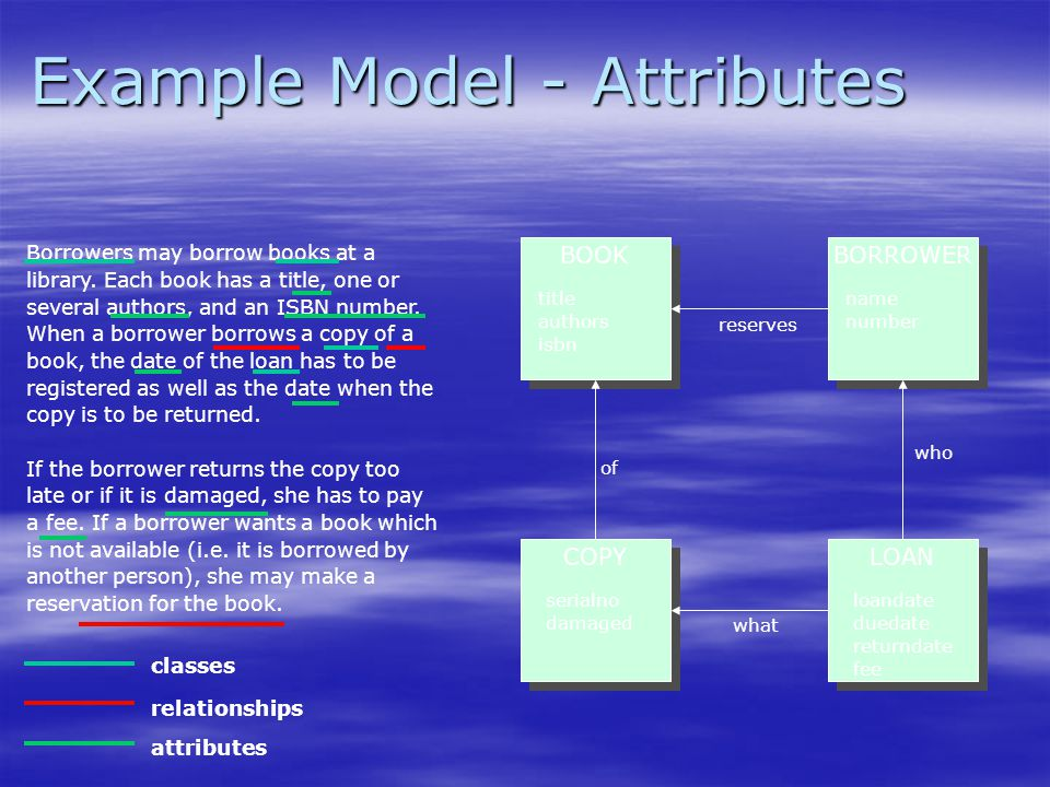 Example Model - Attributes
