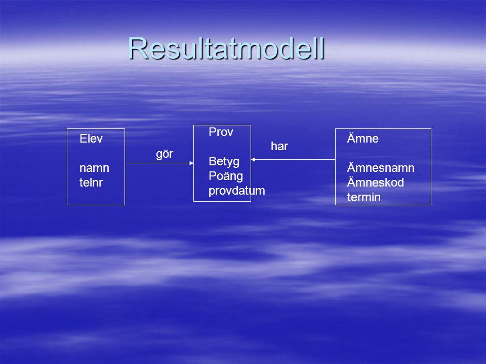Resultatmodell Prov Betyg Poäng provdatum Elev namn telnr Ämne