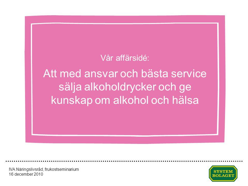Datum (visa; sidh...) Vår affärsidé: Att med ansvar och bästa service sälja alkoholdrycker och ge kunskap om alkohol och hälsa.