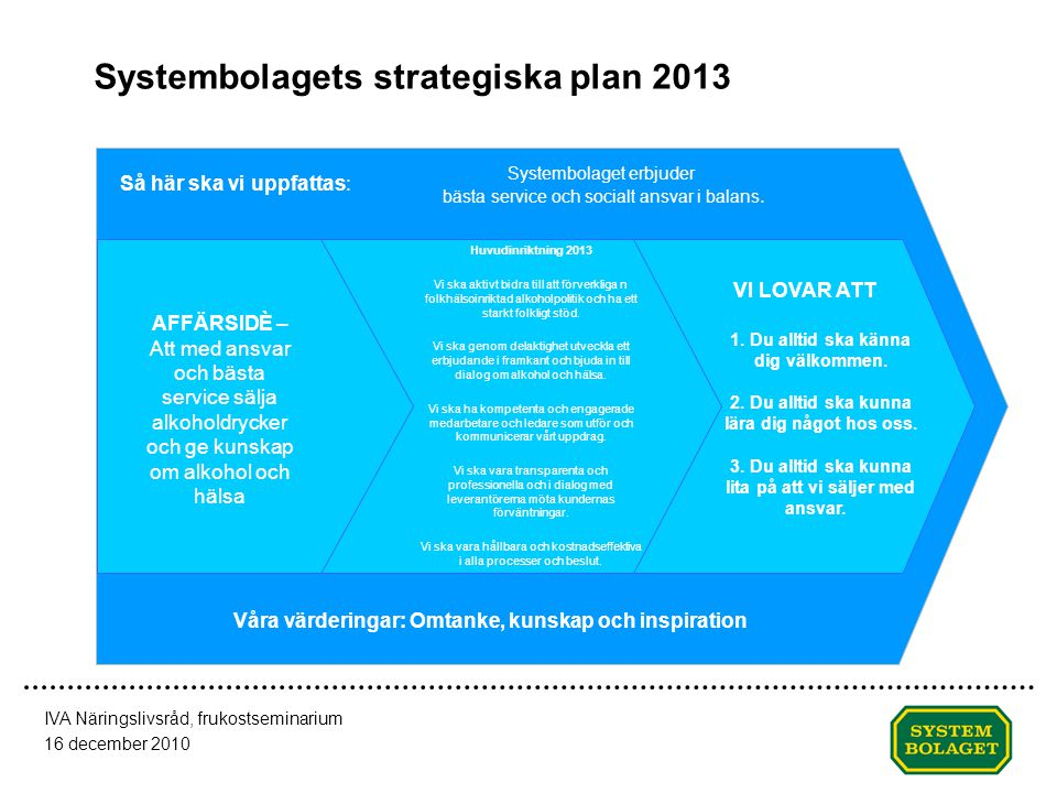 Systembolagets strategiska plan 2013
