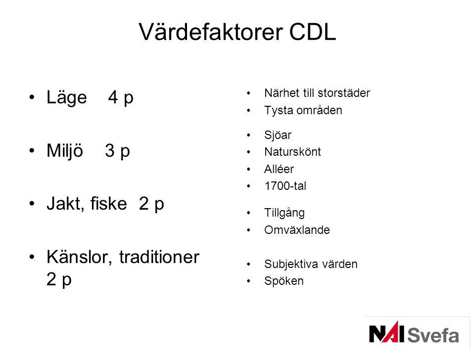 Värdefaktorer CDL Läge 4 p Miljö 3 p Jakt, fiske 2 p