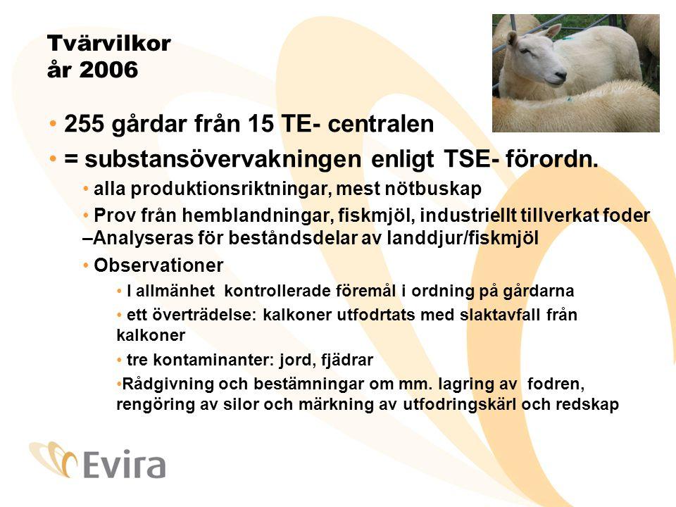 255 gårdar från 15 TE- centralen