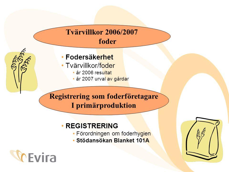 Registrering som foderföretagare