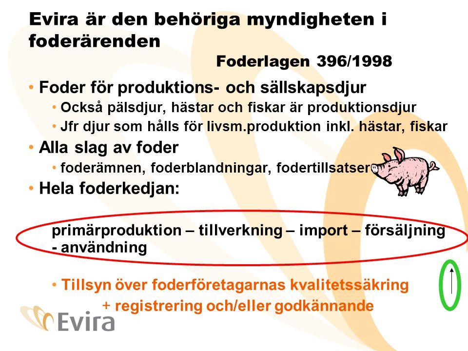 Evira är den behöriga myndigheten i foderärenden Foderlagen 396/1998