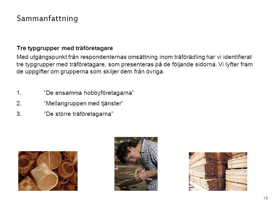 Sammanfattning Tre typgrupper med träföretagare