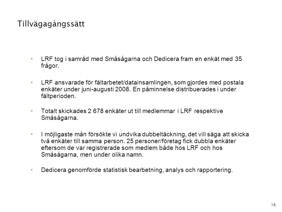 Tillvägagångssätt LRF tog i samråd med Småsågarna och Dedicera fram en enkät med 35 frågor.