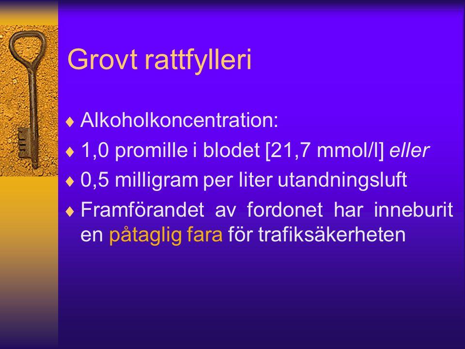 Grovt rattfylleri Alkoholkoncentration: