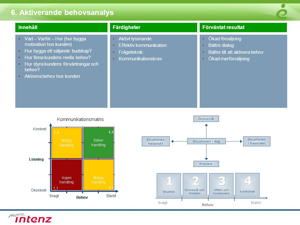 6. Aktiverande behovsanalys
