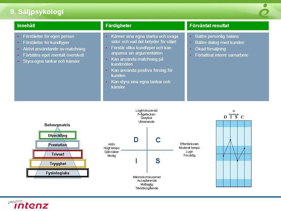 9. Säljpsykologi Innehåll Färdigheter Förväntat resultat