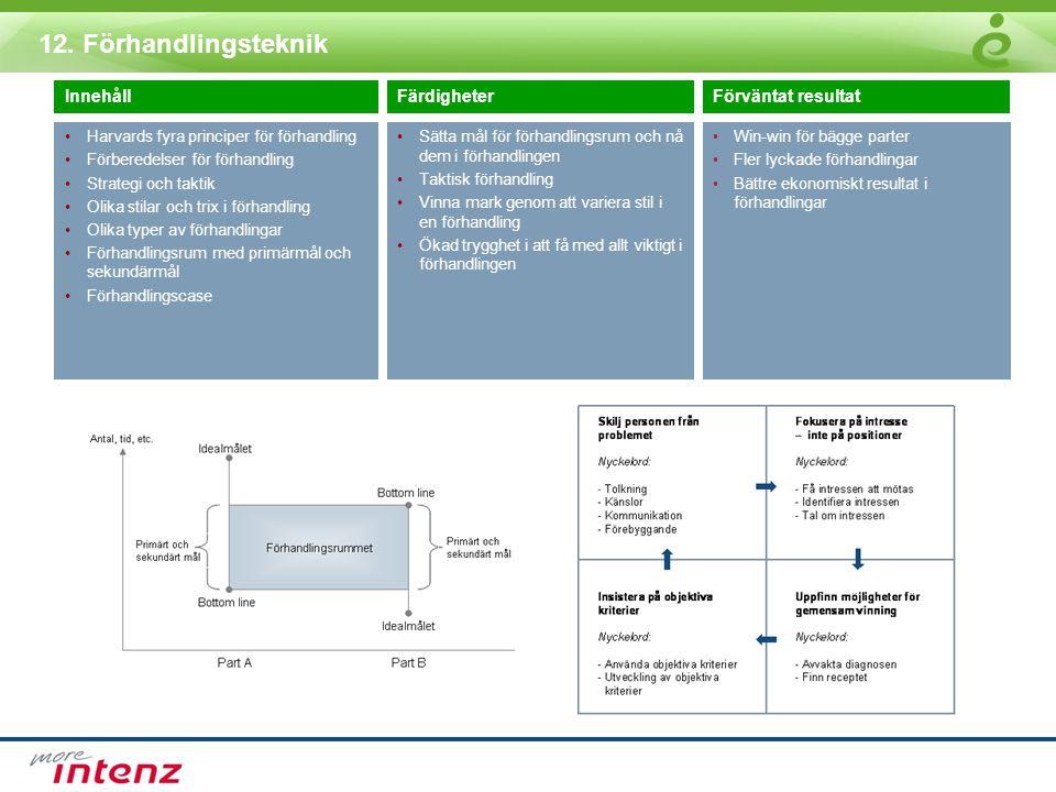 12. Förhandlingsteknik Innehåll Färdigheter Förväntat resultat