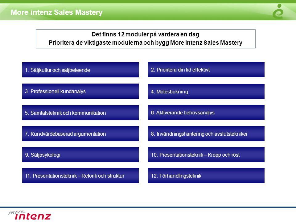 More intenz Sales Mastery