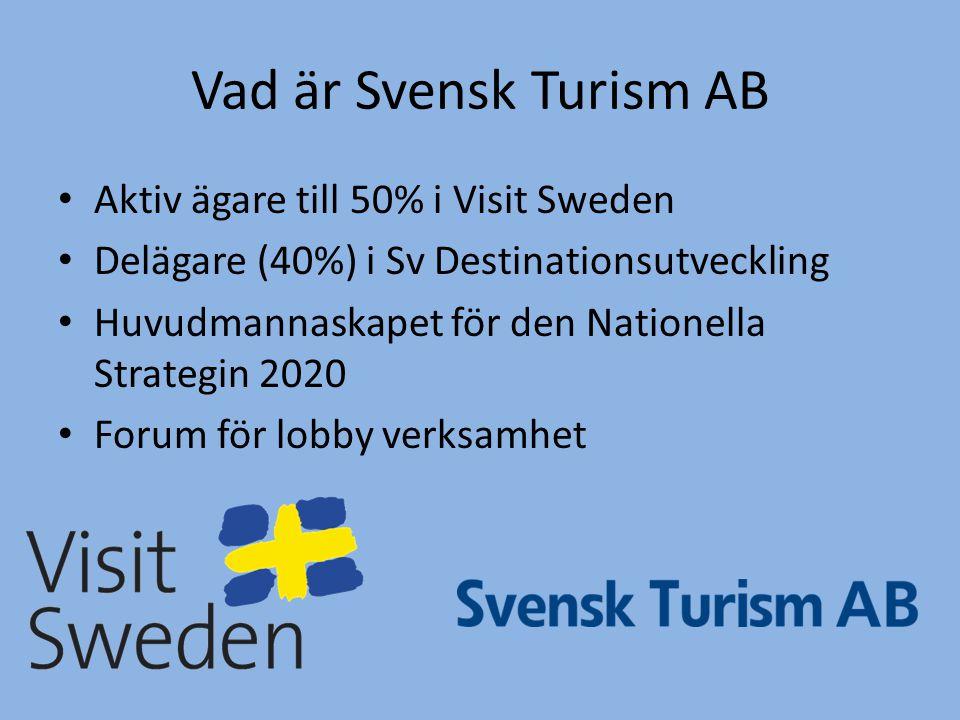 Vad är Svensk Turism AB Aktiv ägare till 50% i Visit Sweden