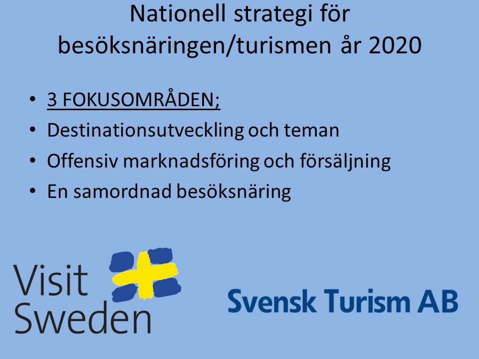 Nationell strategi för besöksnäringen/turismen år 2020