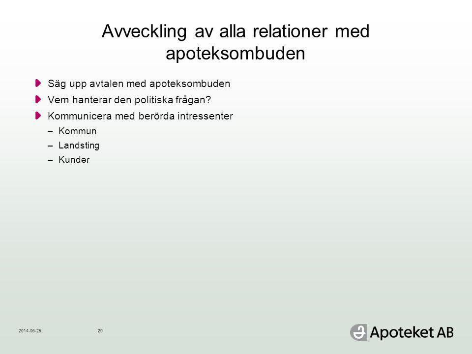 Avveckling av alla relationer med apoteksombuden